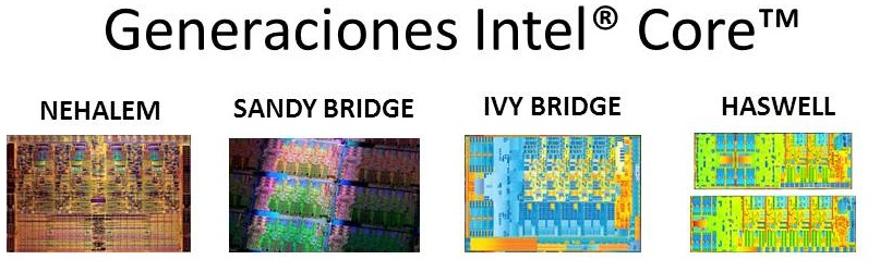 Generación INTEL Core