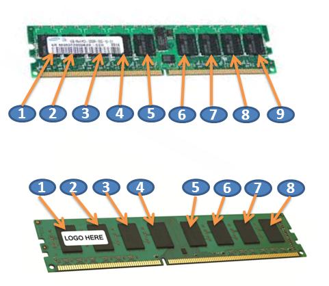 Memoria ECC vs Memoria no-ECC