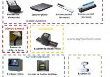 Tipos de escáner