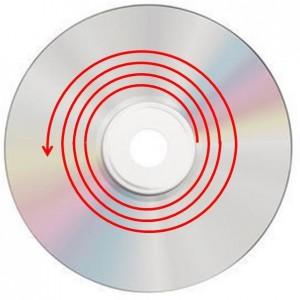 Modo de escritura de un cd