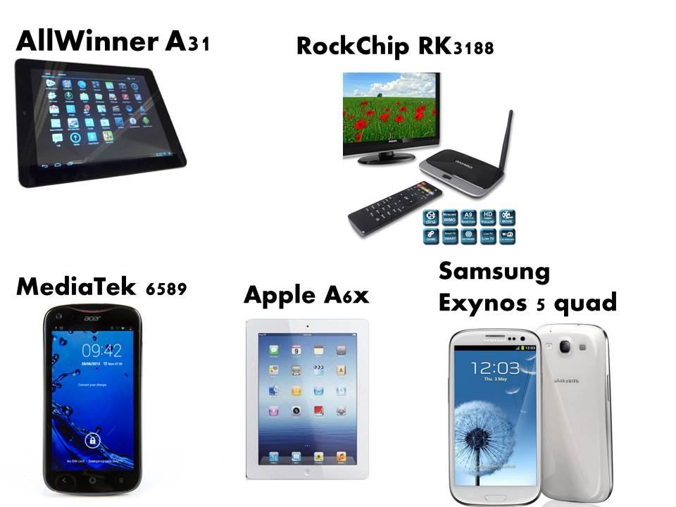 Comparativa SoC