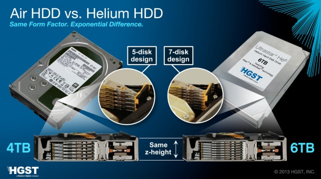 HGST_6TB_HE6HDD_comparison-640x358