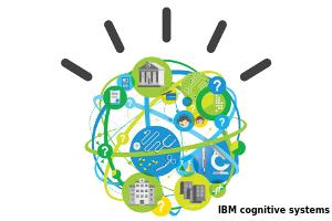 ibm cognitive systems