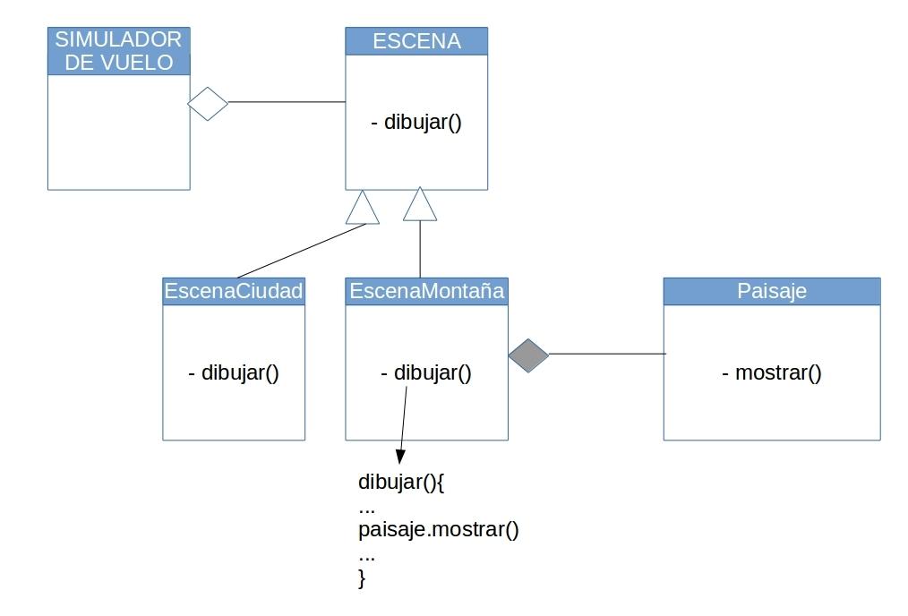 adaptadores_ejemplo