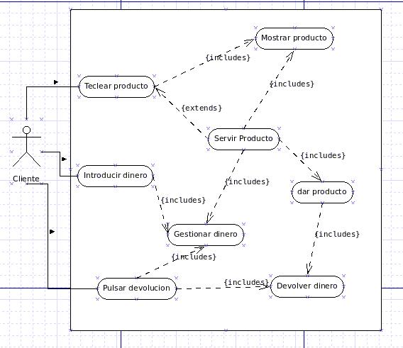 solución maquina UML
