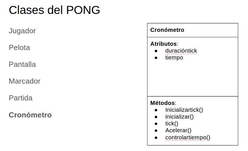 Atributos y métodos de la clase cronómetro