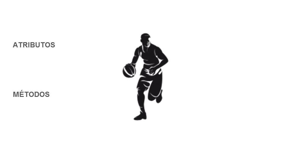 atributos y métodos de un jugador de baloncesto