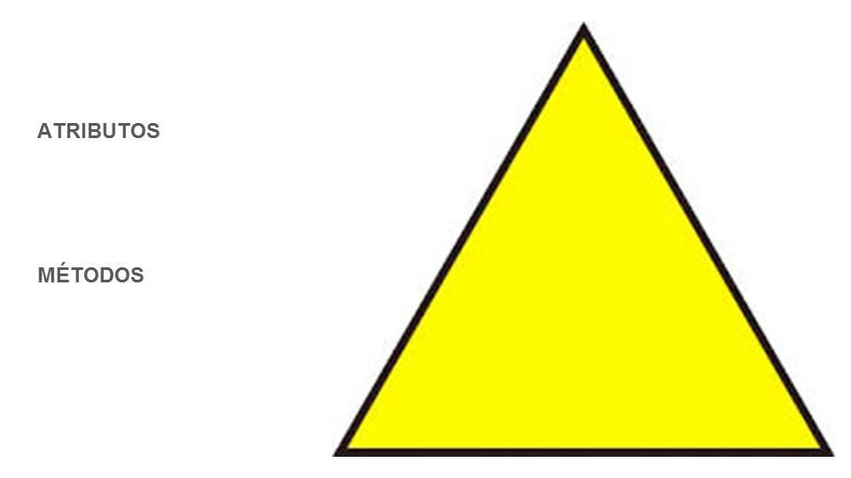 atributos y métodos de un triángulo