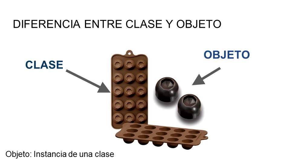 diferencia entre clase y objeto