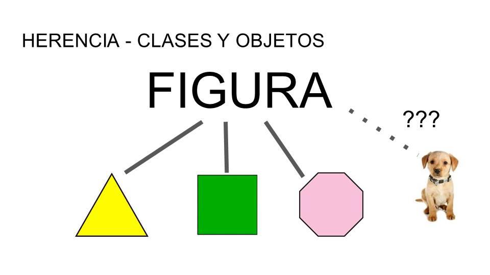 herencia clases y objetos