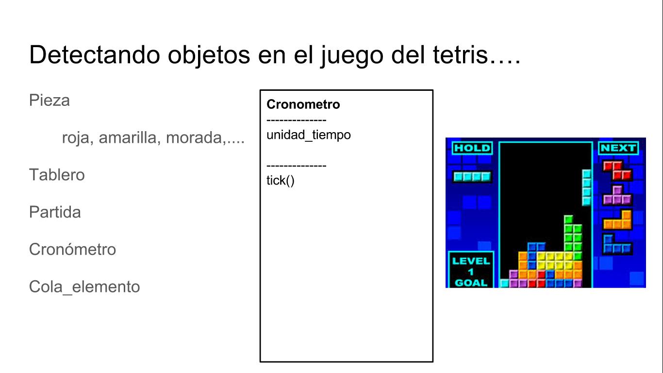 Clase cronómetro del juego del tetris