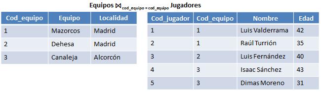 6.19 tablas para operación join