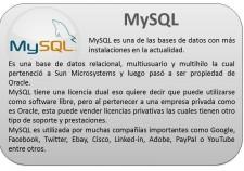 6.27 ficha base de datos MySQL